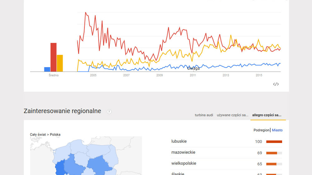 skuteczność-kontent-marketingu-DRS-PR